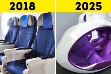 10 Future Technologies that will appear by 2025